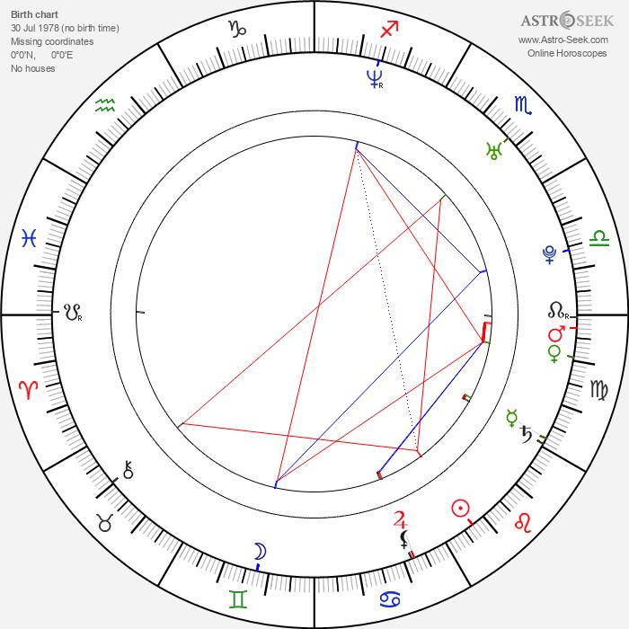 James Arthur Lewis - Astrology Natal Birth Chart