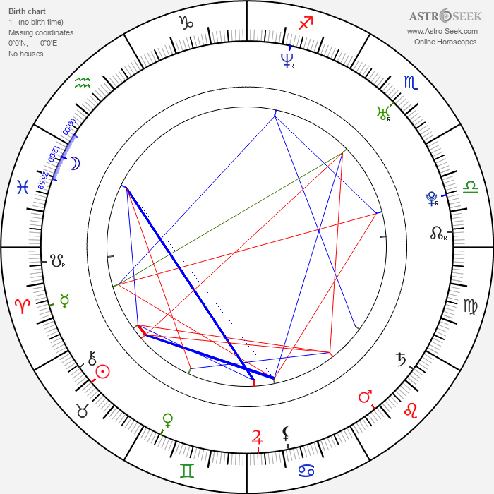 James Badge Dale - Astrology Natal Birth Chart