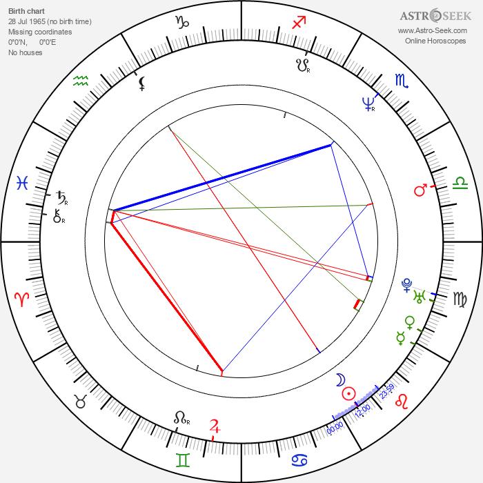 James Biberi - Astrology Natal Birth Chart