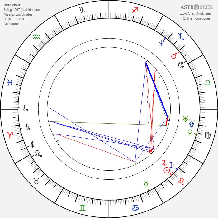 James Bickert - Astrology Natal Birth Chart
