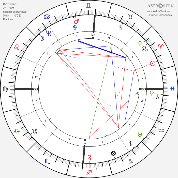 James Callaghan - Astrology Natal Birth Chart