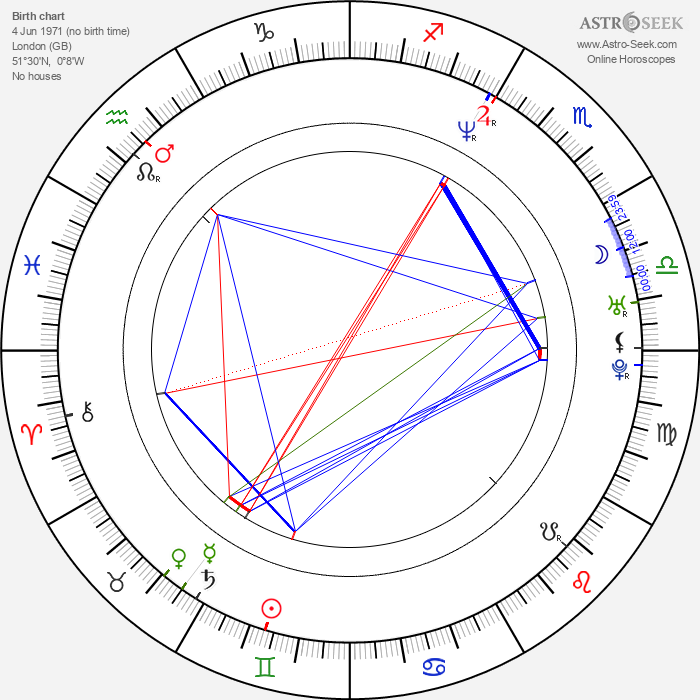 James Callis - Astrology Natal Birth Chart