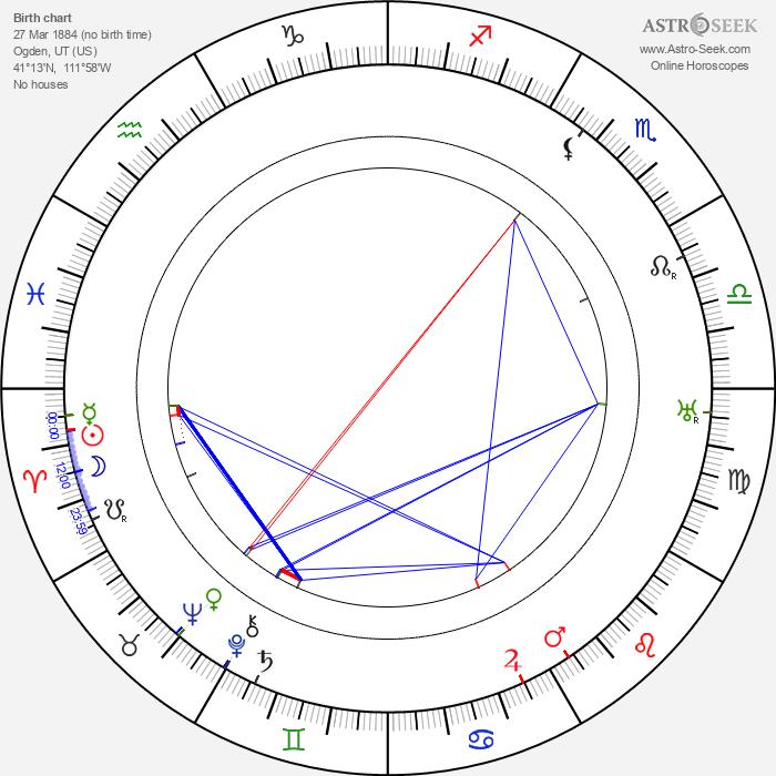 James Cruze - Astrology Natal Birth Chart