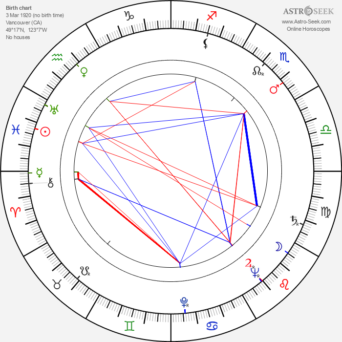 James Doohan - Astrology Natal Birth Chart
