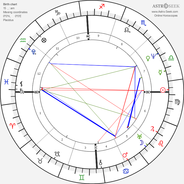 James Fenimore Cooper - Astrology Natal Birth Chart