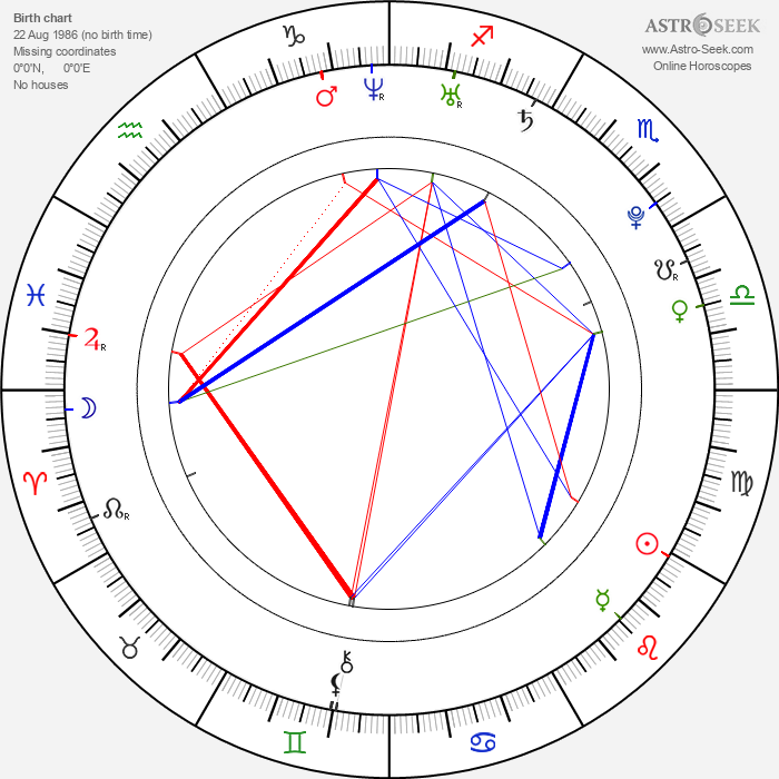 James Frost - Astrology Natal Birth Chart