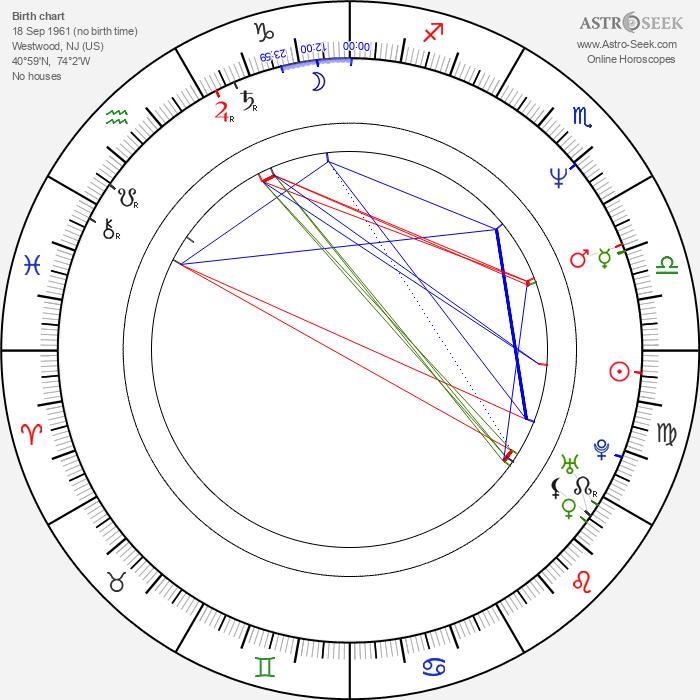 James Gandolfini - Astrology Natal Birth Chart