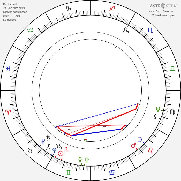 James Gleason - Astrology Natal Birth Chart