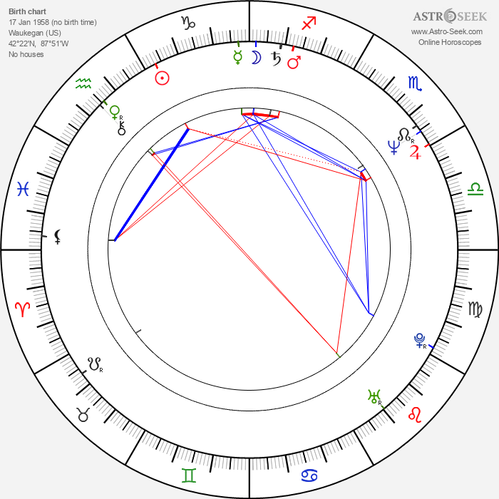James Grippando - Astrology Natal Birth Chart