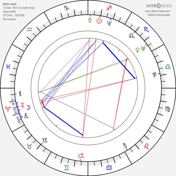 James Kyson Lee - Astrology Natal Birth Chart