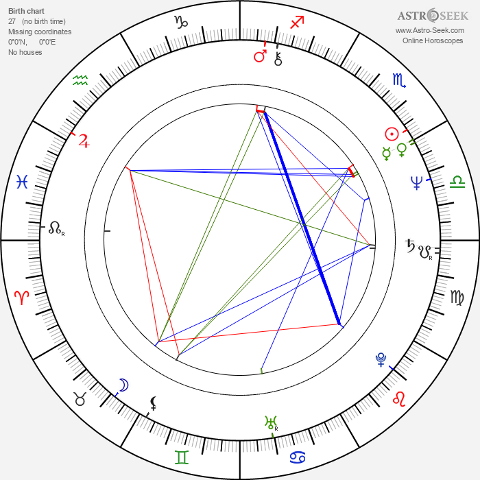 James L. Conway - Astrology Natal Birth Chart