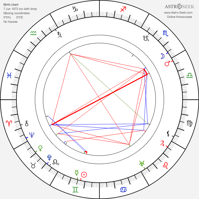 James L. McGee - Astrology Natal Birth Chart