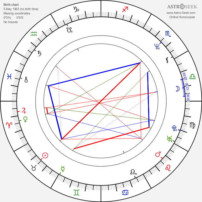 James Labrie - Astrology Natal Birth Chart