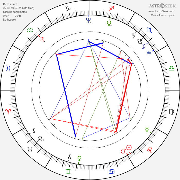 James Lafferty - Astrology Natal Birth Chart