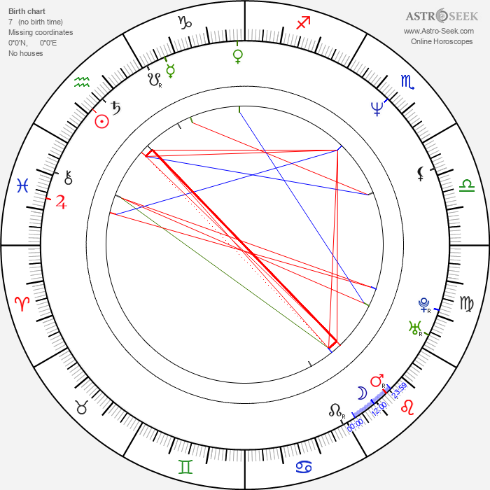 James Leland Adams - Astrology Natal Birth Chart