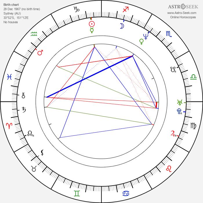 James McTeigue - Astrology Natal Birth Chart