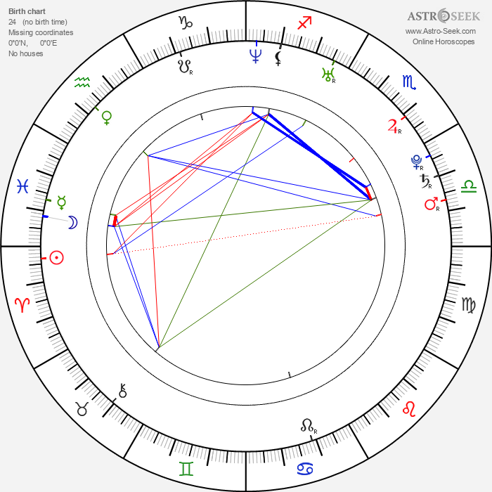 James Napier Robertson - Astrology Natal Birth Chart