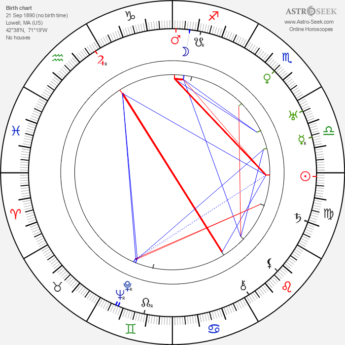 James P. Hogan - Astrology Natal Birth Chart