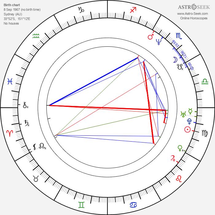 James Packer - Astrology Natal Birth Chart