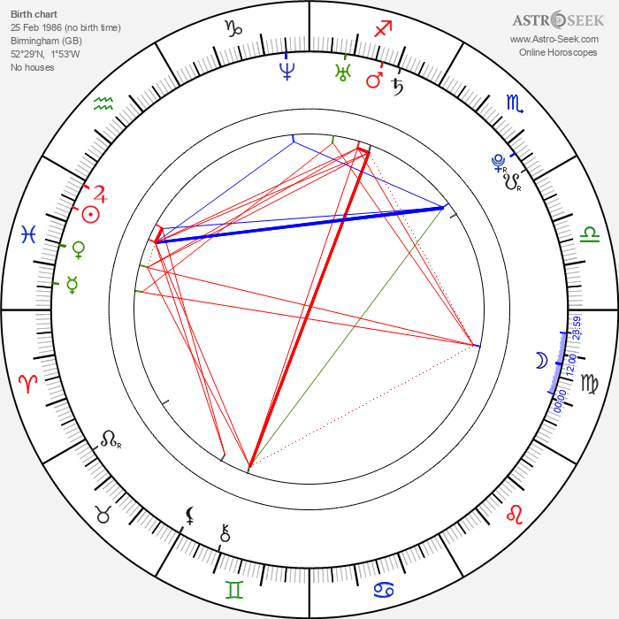 James Phelps - Astrology Natal Birth Chart