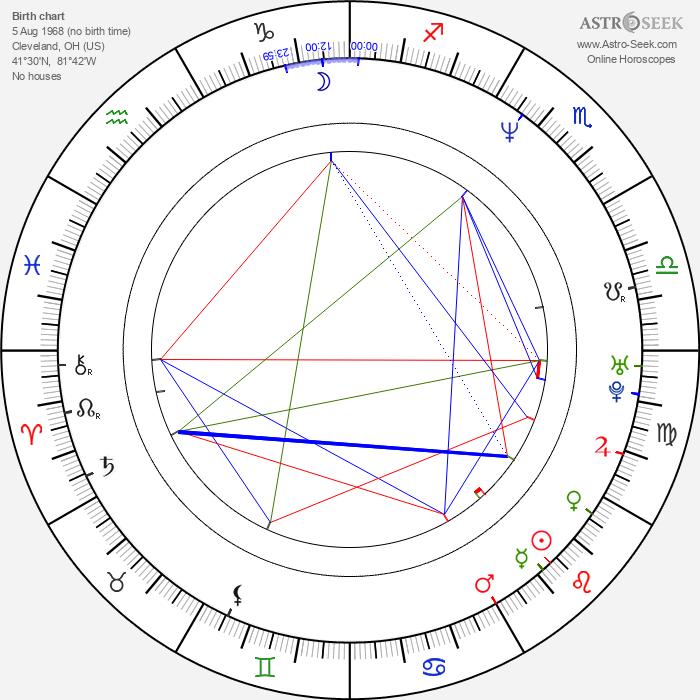James Wilder - Astrology Natal Birth Chart