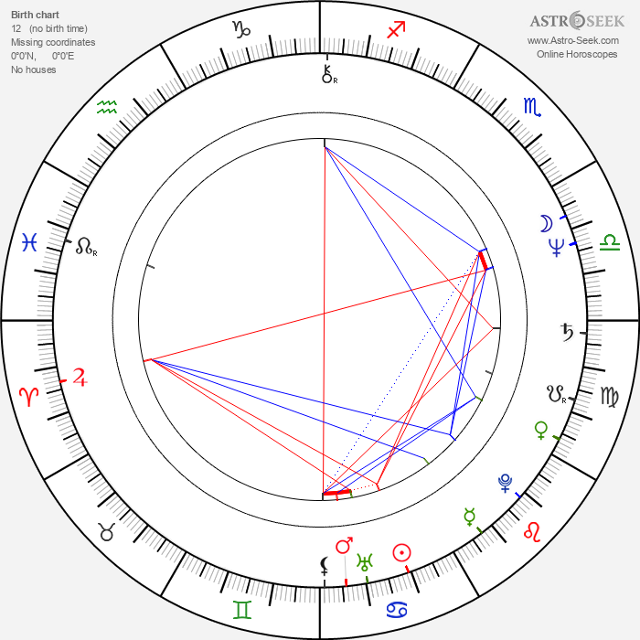 Jamey Sheridan - Astrology Natal Birth Chart