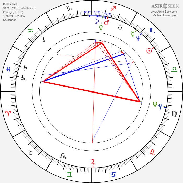 Jami Gertz - Astrology Natal Birth Chart