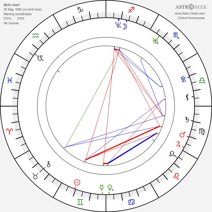Jamie Adams - Astrology Natal Birth Chart