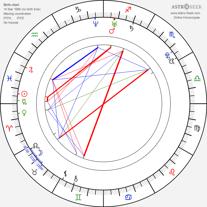 Jamie Bell - Astrology Natal Birth Chart