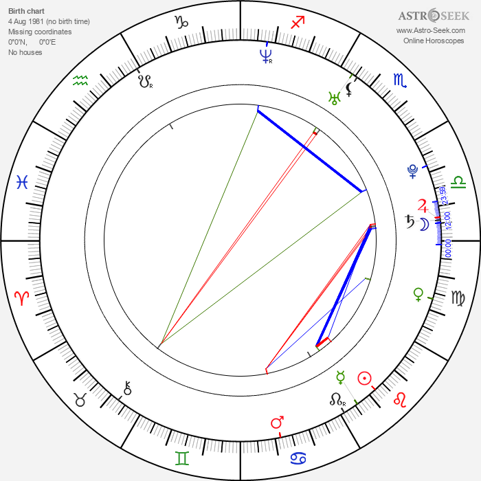 Jamie Croft - Astrology Natal Birth Chart