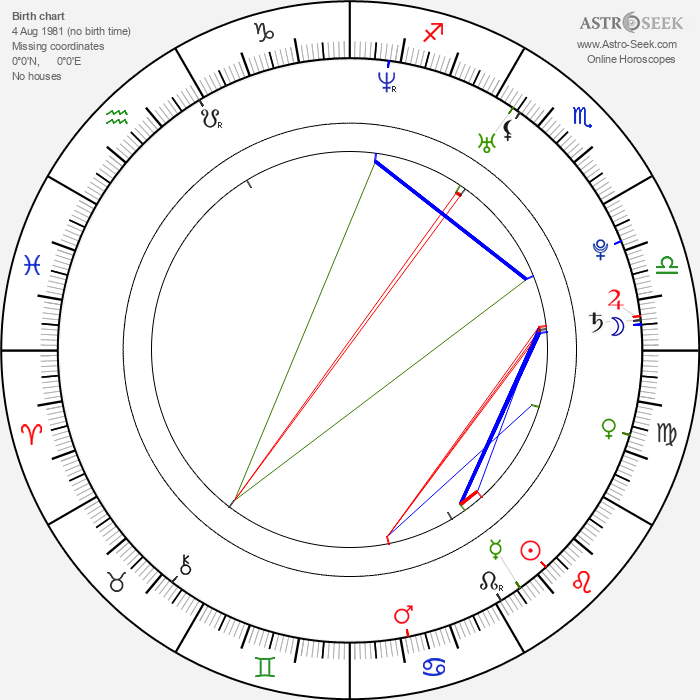 Jamie Croft - Astrology Natal Birth Chart