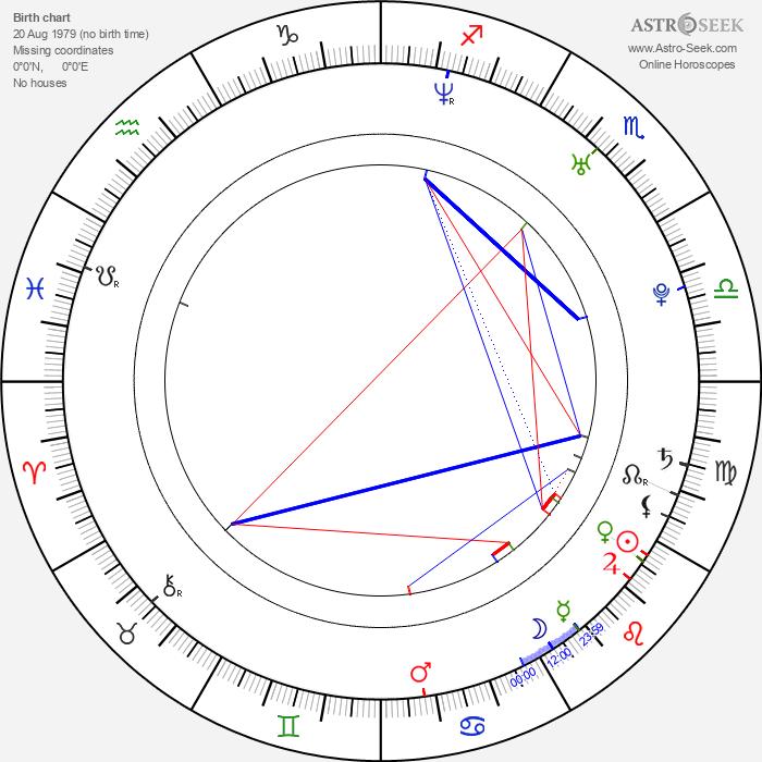 Jamie Cullum - Astrology Natal Birth Chart