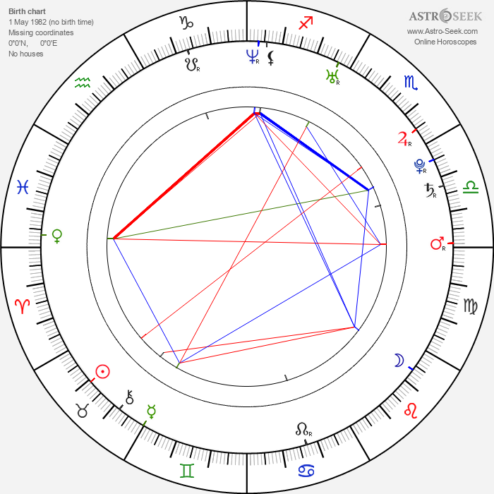 Jamie Dornan - Astrology Natal Birth Chart