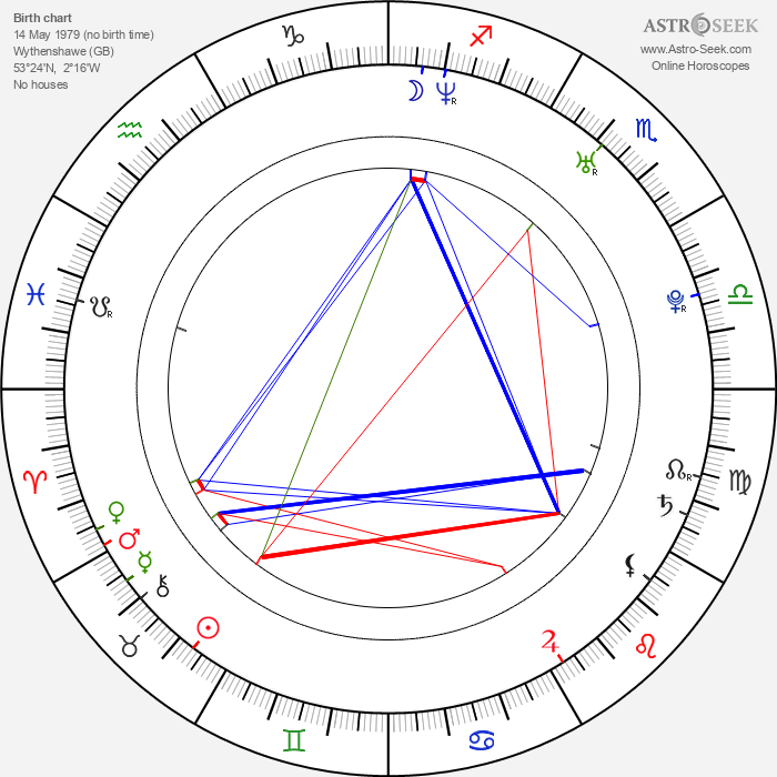 Jamie Draven - Astrology Natal Birth Chart