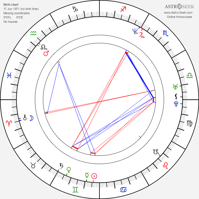 Jamie Dundee - Astrology Natal Birth Chart