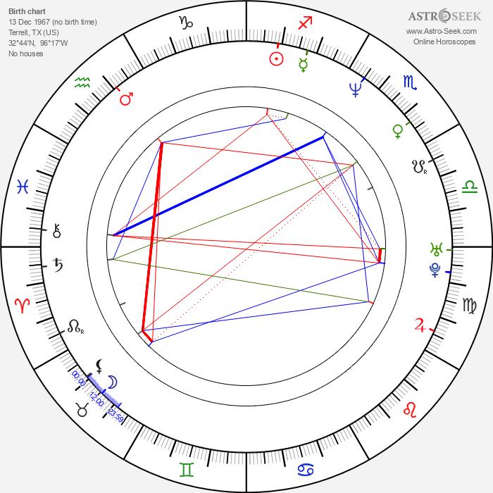 Jamie Foxx - Astrology Natal Birth Chart
