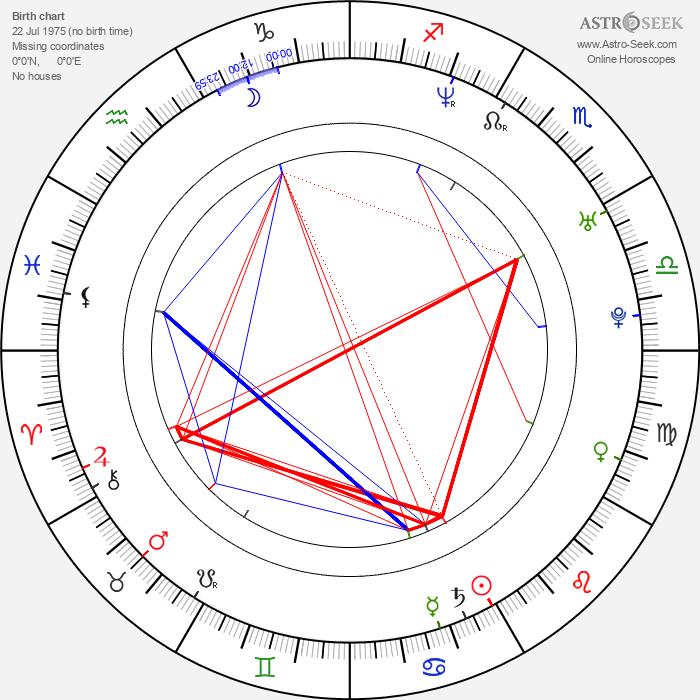 Jamie Gannon - Astrology Natal Birth Chart