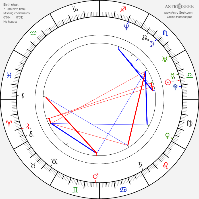 Jamie Hector - Astrology Natal Birth Chart