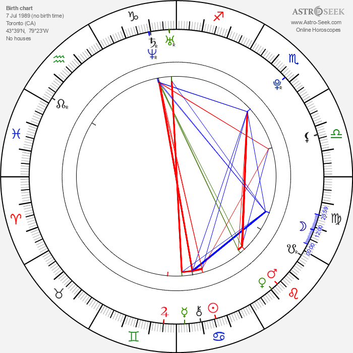 Jamie Johnston - Astrology Natal Birth Chart