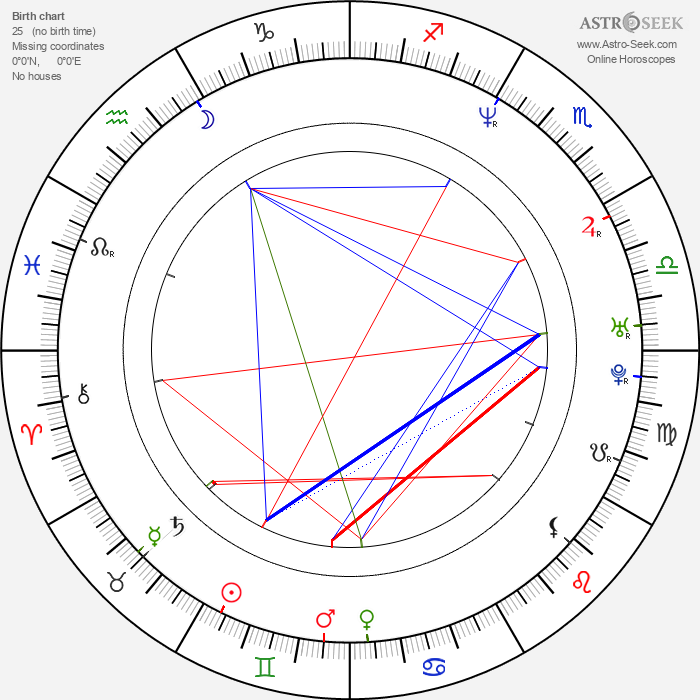 Jamie Kennedy - Astrology Natal Birth Chart