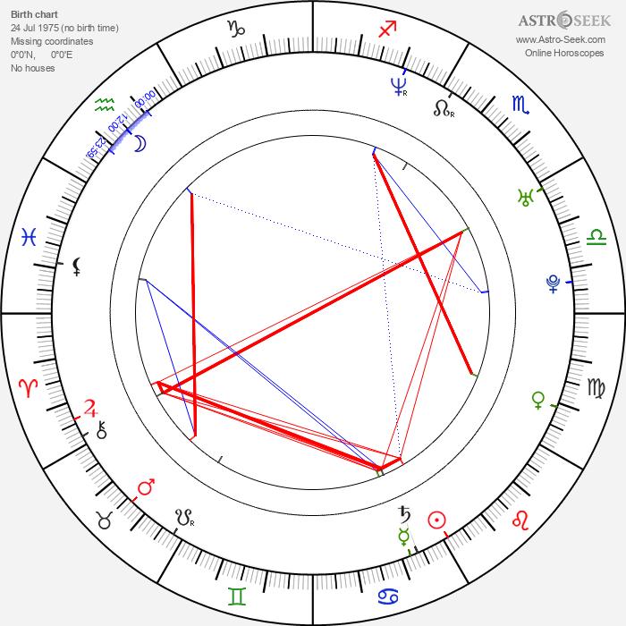 Jamie Langenbrunner - Astrology Natal Birth Chart