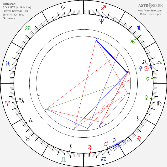 Jamie Laurie - Astrology Natal Birth Chart