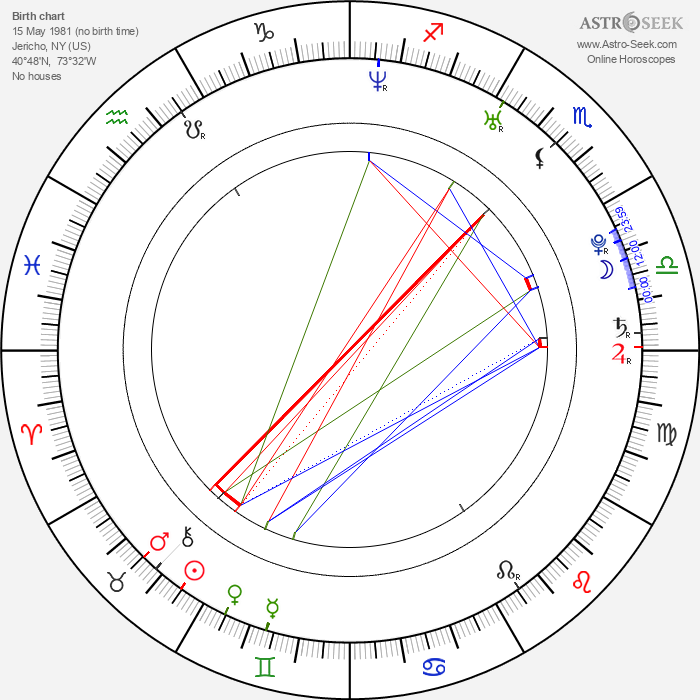 Jamie-Lynn Sigler - Astrology Natal Birth Chart