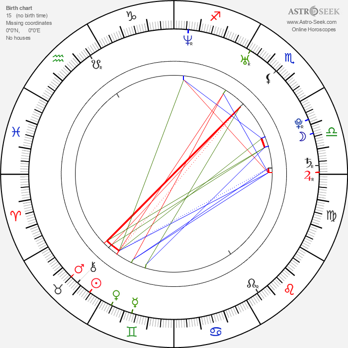 Jamie-Lynn Sigler - Astrology Natal Birth Chart