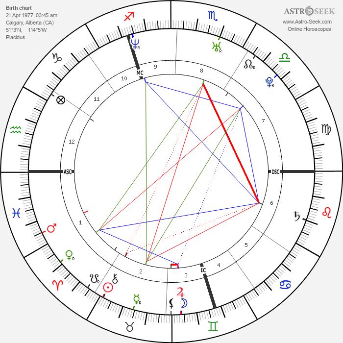 Jamie Salé - Astrology Natal Birth Chart