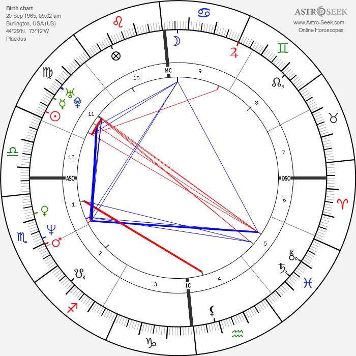 Jamie Savage - Astrology Natal Birth Chart