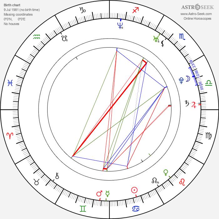 Jamie Thomas King - Astrology Natal Birth Chart