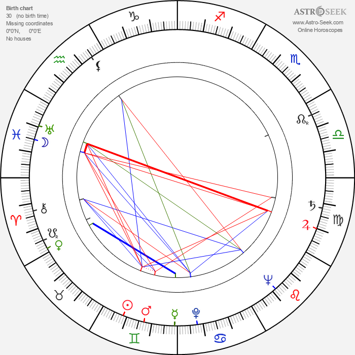 Jamie Uys - Astrology Natal Birth Chart