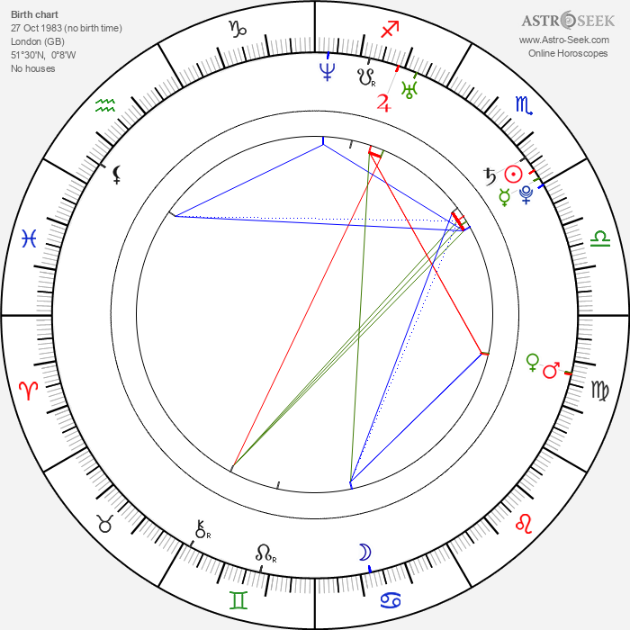 Jamie Yeates - Astrology Natal Birth Chart
