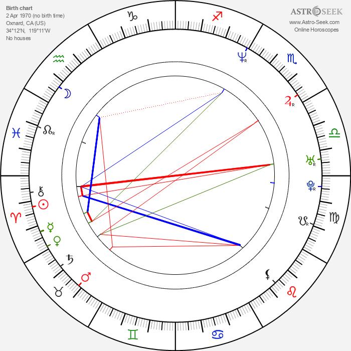 Jamison Newlander - Astrology Natal Birth Chart